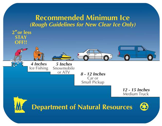 ice safety guide
